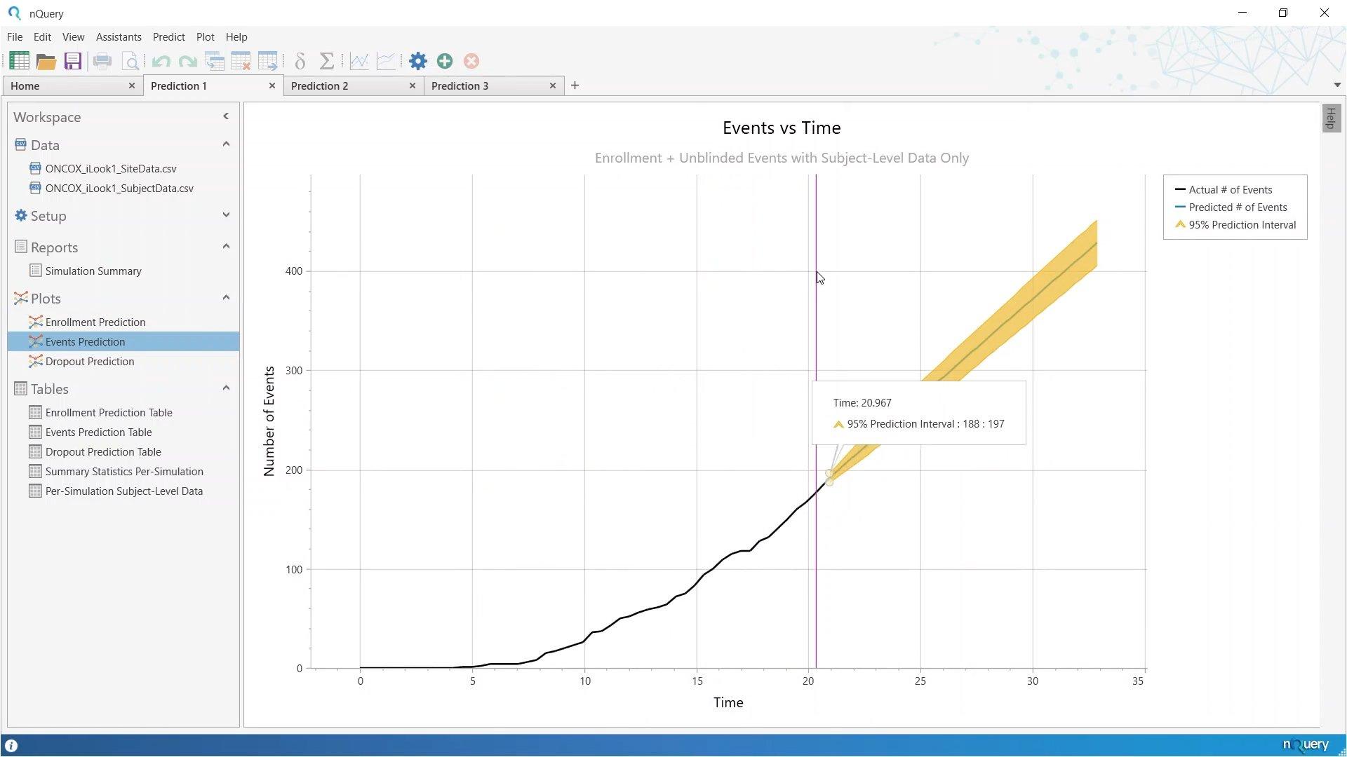 Events-vs-Time-nQuery-Predict