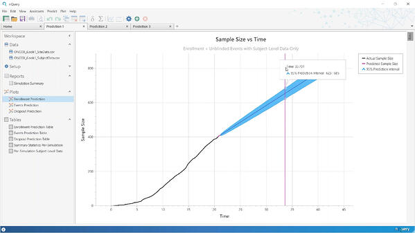 Sample-Size-vs-Time-nQuery-Predict