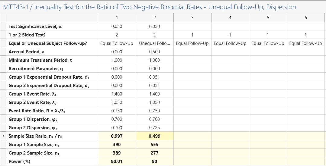 Two Negative Binomial Rates - Unequal Follow-Up - Sample Size Example_Page_06_Image_0001