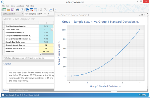 two means plot - nQuery Sample Size Software